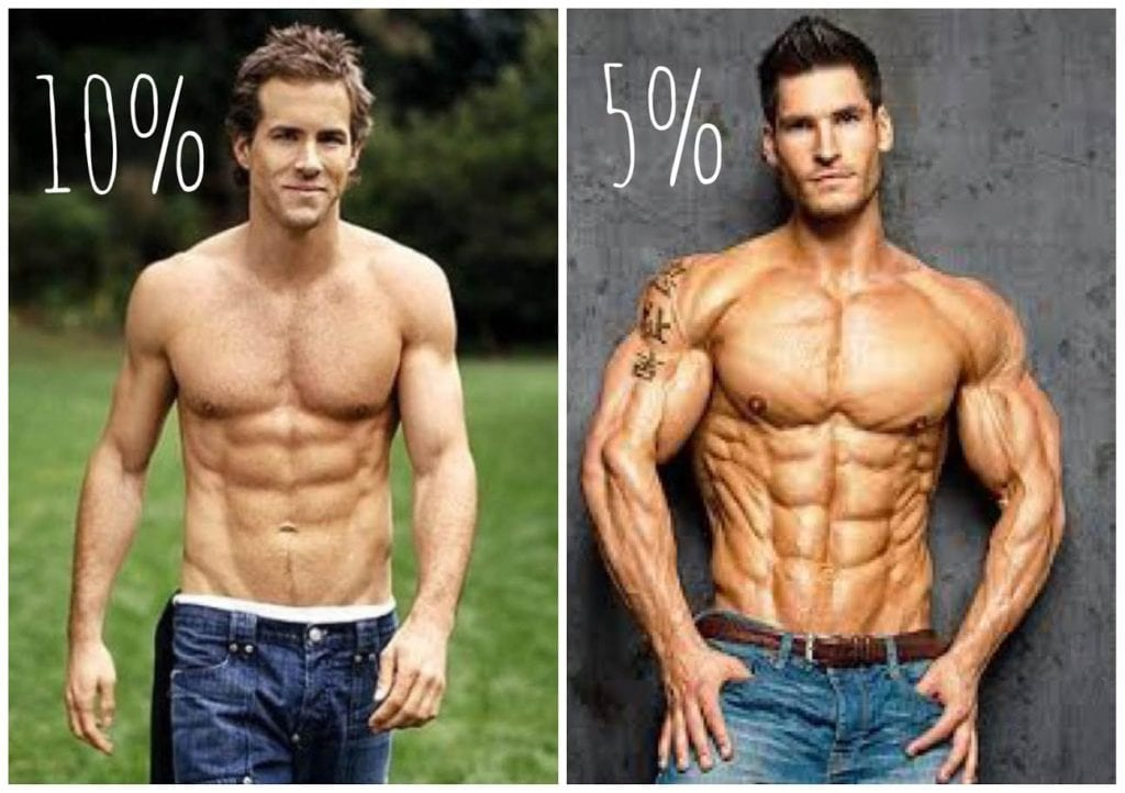 Jamie Alderton body fat