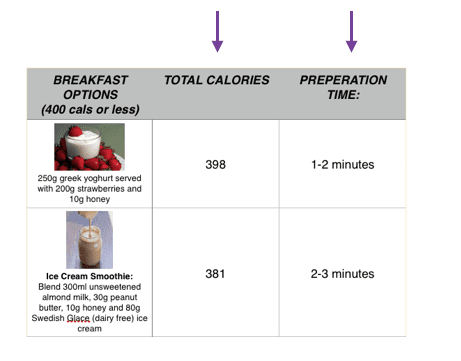 LEP Fitness fat loss e-book